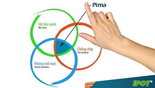 Tấm nhựa Pima là gì ? Những ưu điểm vượt trội , vật liệu của tương lai